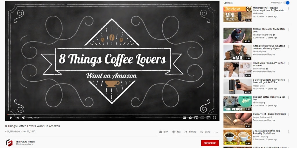 Gift Guide Referazon Example - The Best Amazon Influencer Marketing Campaigns - Referazon